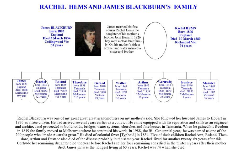 RAchel and James Banner